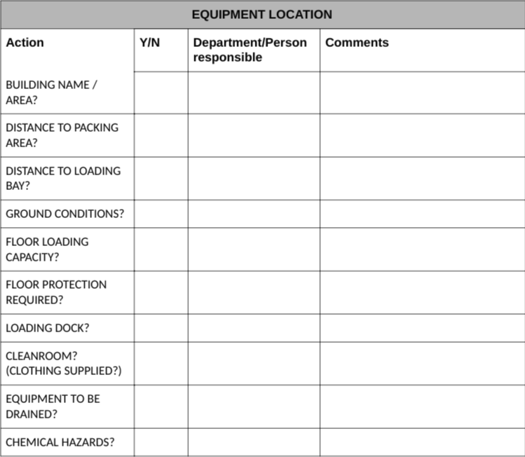 Equipment Location